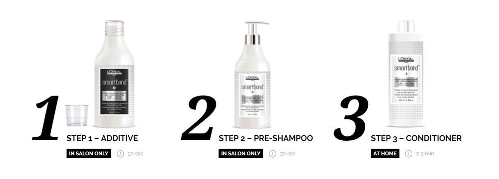 Smartbond_step_by_step